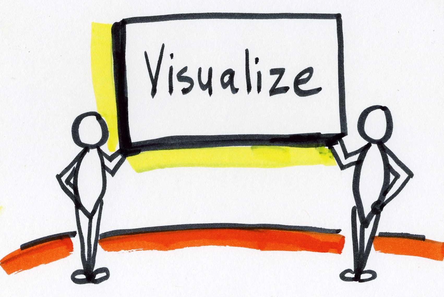 Visual Thinking Sparkfire Inc